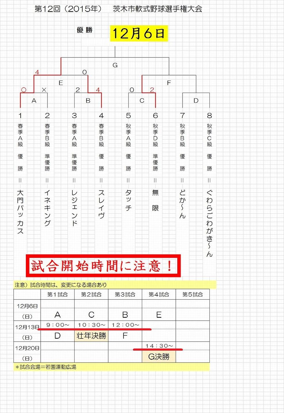 茨木選手権トーナメント表271206