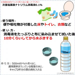 消毒液の作り方(0.1%消毒液)1-300x300