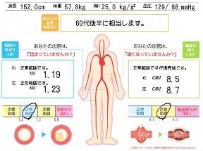 健康診断272