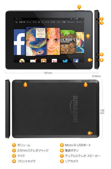 Fire HD 7