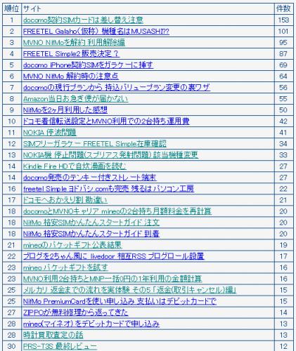 ninnkikiji20151202.png
