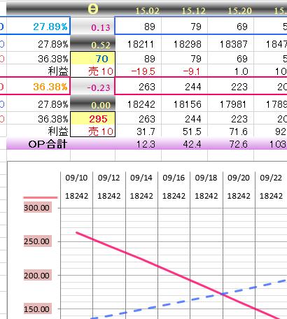 株式情報チャート__2015-9-10_11-3-39_No-00
