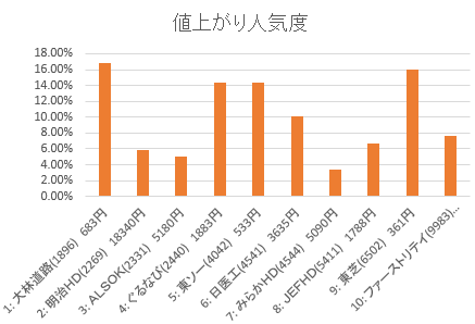 株式情報_2015-9-11_17-13-10_No-00
