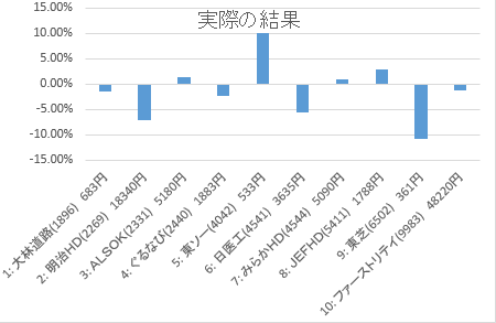 株式情報_2015-9-11_17-18-11_No-00