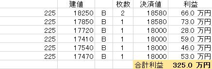 株式情報_2015-10-6_0-59-26_No-00