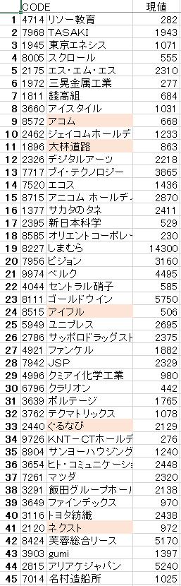 株式情報_2015-10-18_16-15-30_No-00
