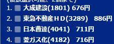 株式情報チャート__2015-10-20_11-5-33_No-00