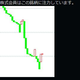 株式情報チャート__2015-10-21_11-55-51_No-00