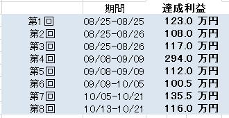 株式情報_2015-10-24_6-18-51_No-00