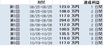 株式情報_2015-10-26_16-28-48_No-00