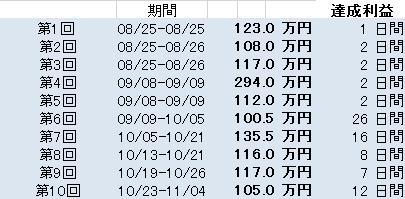 株式情報_2015-11-4_14-2-10_No-00