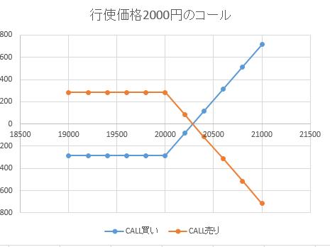 株式情報_2015-11-23_2-8-42_No-00