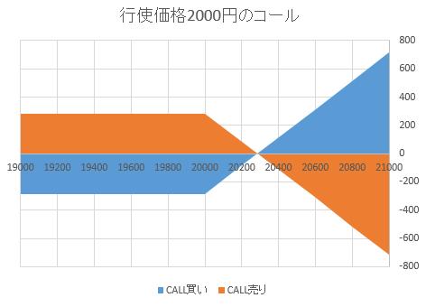 株式情報_2015-11-24_9-11-18_No-00
