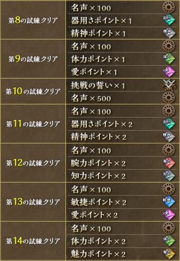 キャプチャ 11 12 saga11