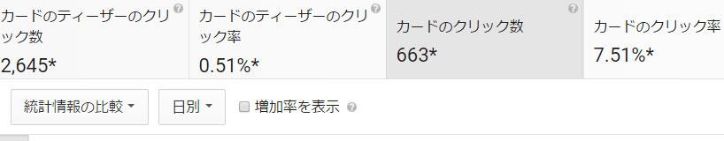 YouTubeカード機能212