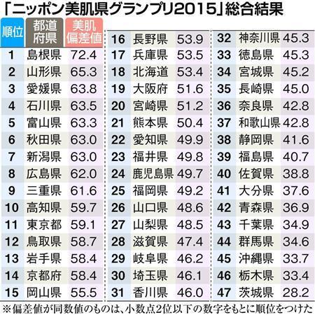 20151121-00000515-san-000-2-view.jpg