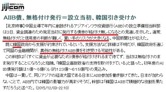 AIIB 債券 韓国
