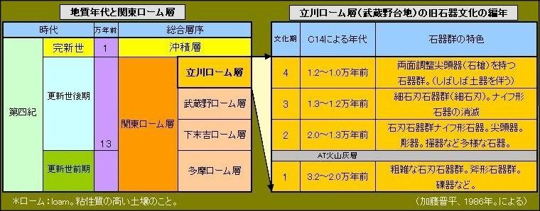tatikawa_loam-sou.jpg