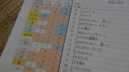 150902 (2)