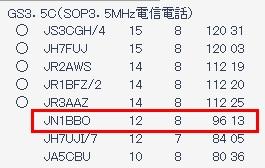 15_オール秋田コンテスト結果(3R5)