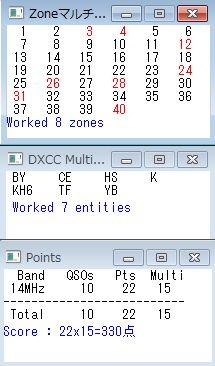 15_CQ WW DX CWコンテスト