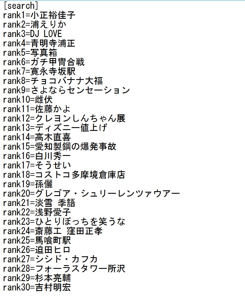 searchranking1