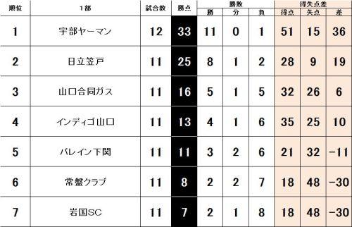 県リーグ星取.jpg