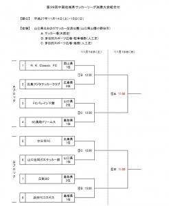 県決勝トーナメント表