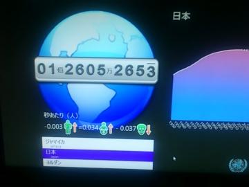 日本の人口。
