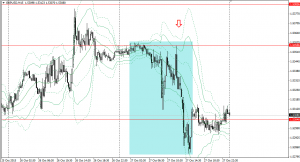 20151027gbpusd15m.png
