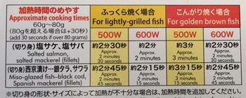 魚焼き説明