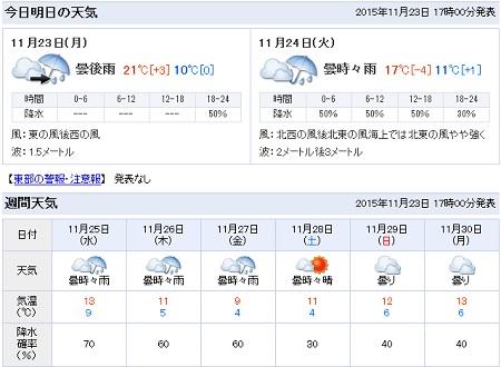 151123_週間天気予報