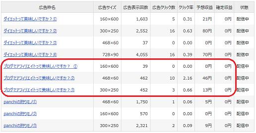 忍者アド成果 20151112