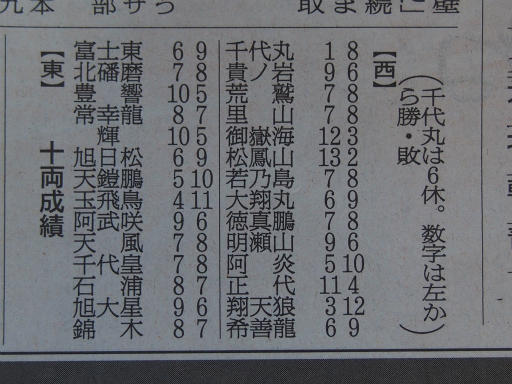 20150928・相撲02