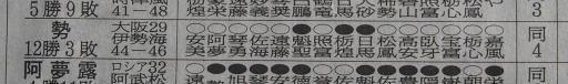 20151123・相撲08