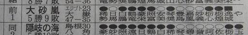 20151123・相撲11-2