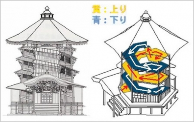 福島県は会津のさざえ堂の構造を俺が加工してわかりやすくした図面画像