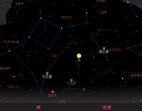 20150927 十五夜星図
