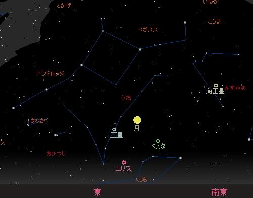 20150928 スーパームーン星図