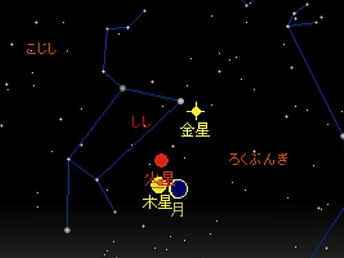 20151010 細い月と火星・木星の接近星図2
