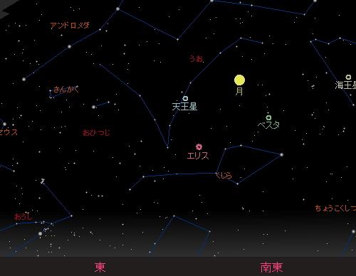 20151025 十三夜星図