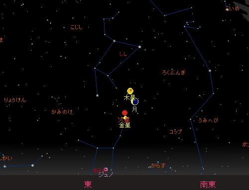 20151107~08 細い月と星の並び 7日星図