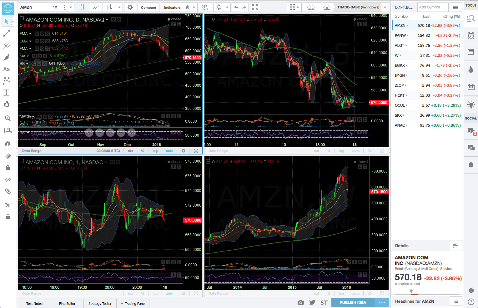 trading chart, real stream stock chart