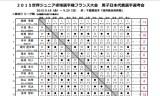 男子日本代表選考会は木造勇人が代表!