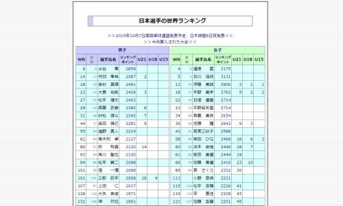 動画大3867
