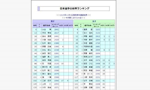 動画大3912