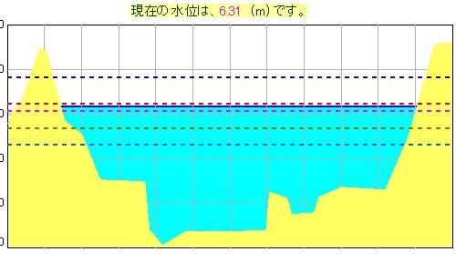 20150911三本木橋