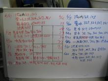 宇佐本百姓の作業日記-ホワイトボード