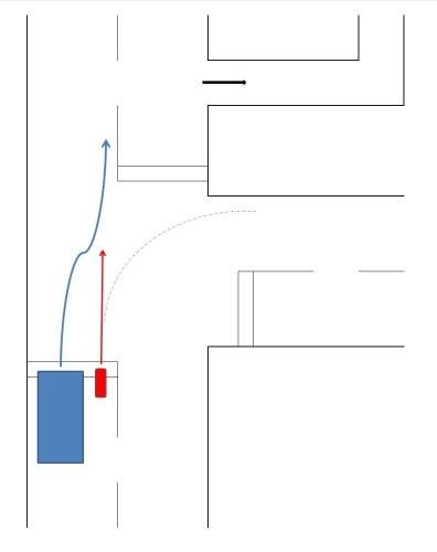 交差点の見取図