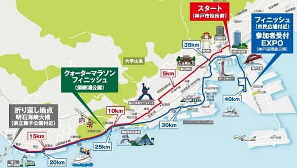 神戸コース図